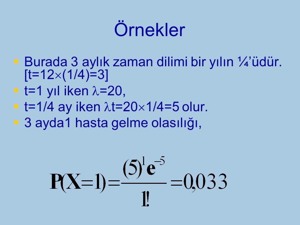Örnekler Burada 3 aylık zaman dilimi bir yılın ¼'üdür. [t=12(1/4)=3]
